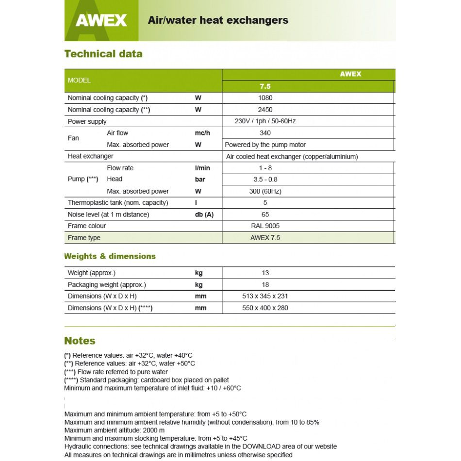 airwater heat exchanger awex 75