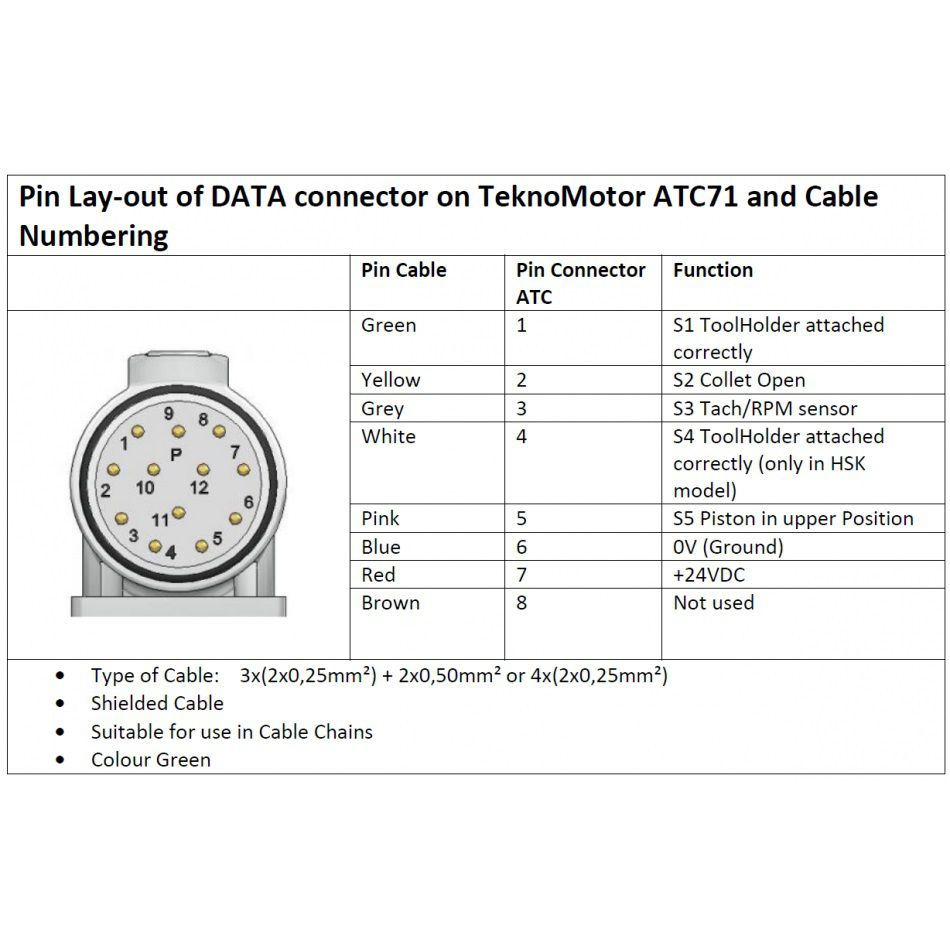 atc cable set custom length