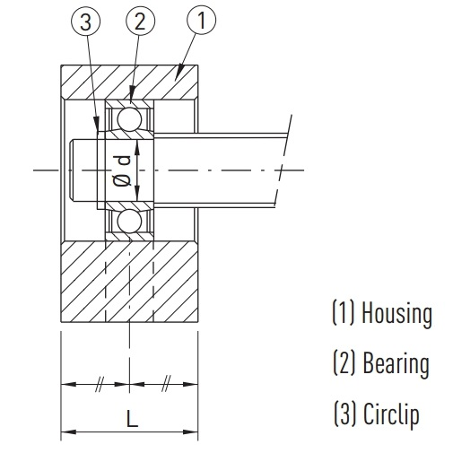 bf10c3 floating ballscrew support units c3 quality