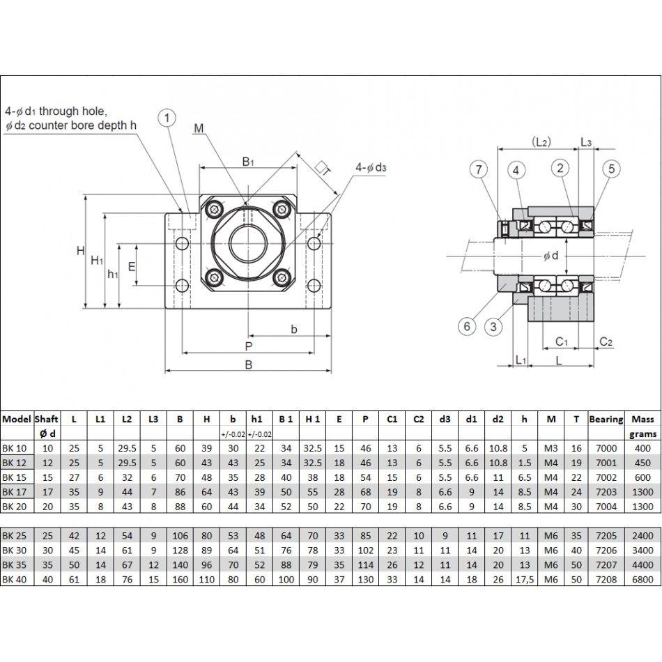 bk15 fixed ballscrew support c3 quality