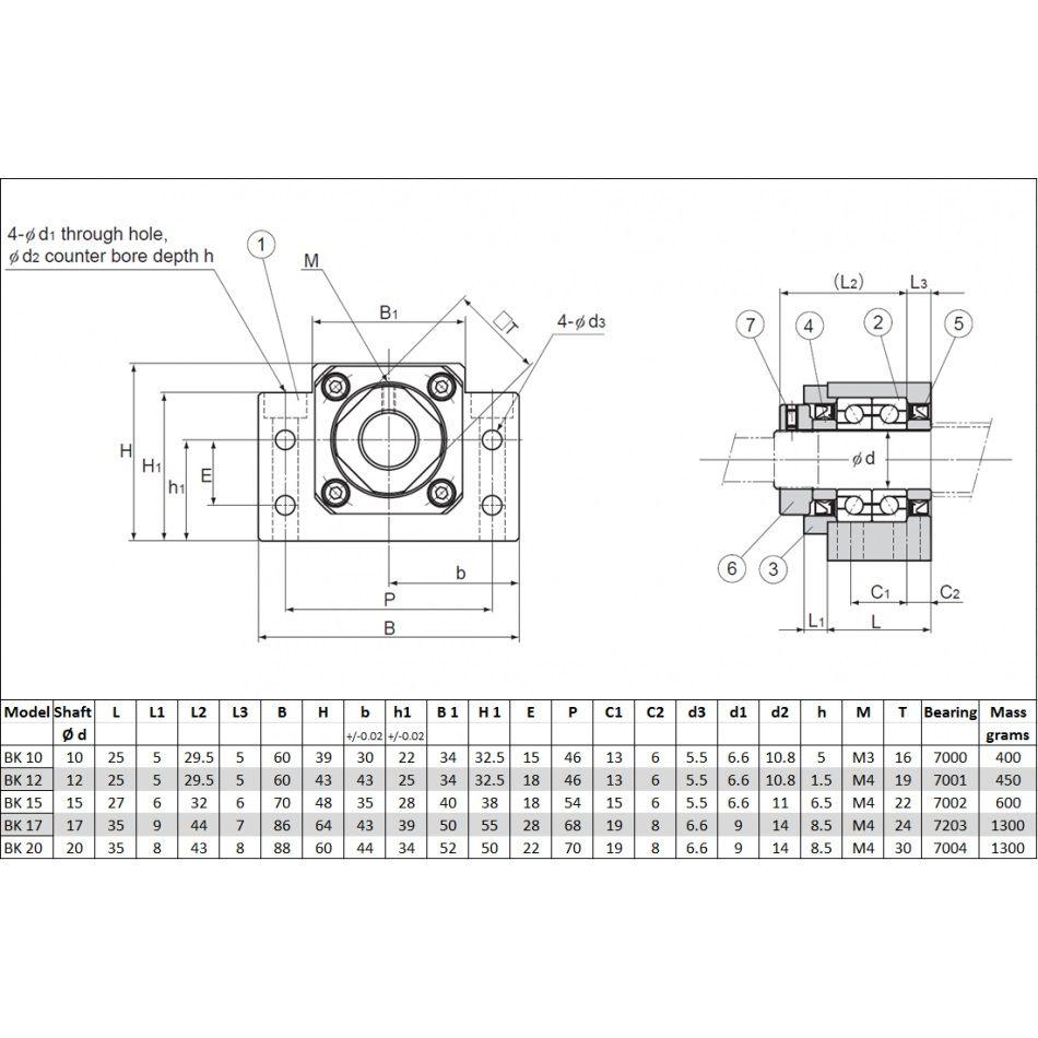 bk25 ballscrew support c5 quality