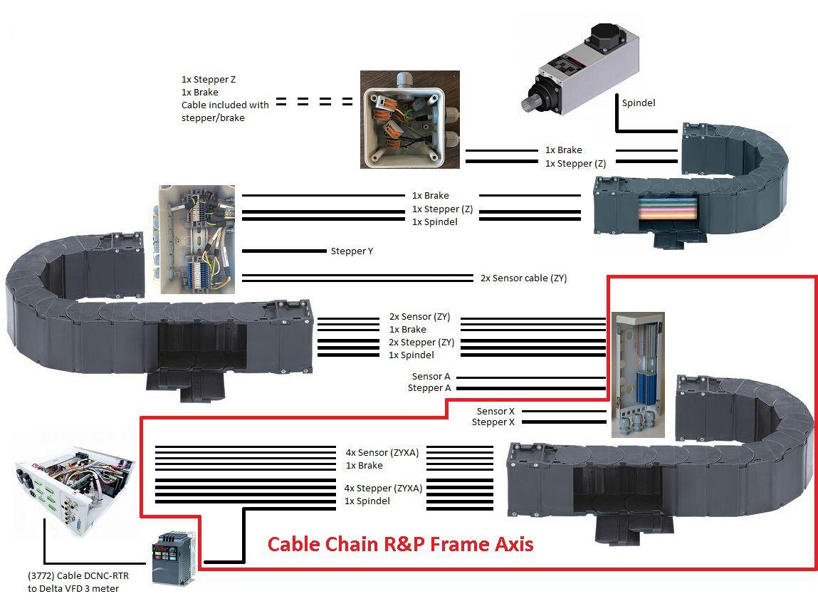 cable chain ballscrew frame axis r1180mm
