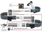 Cable Chain Ballscrew Frame Axis R=650mm