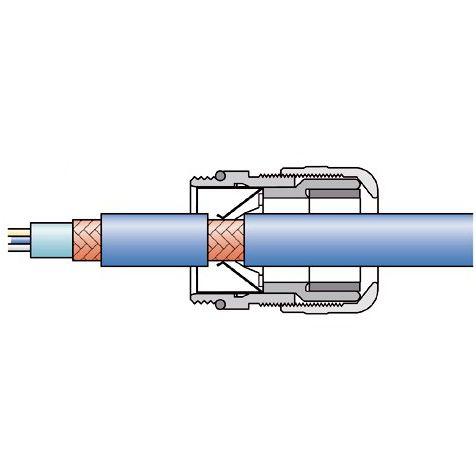 cable gland m25x15 skintop msscm