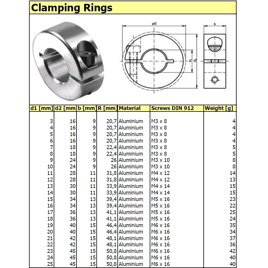 clamping rings bore 6mm