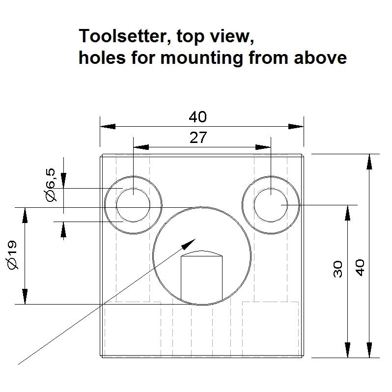 dcnctoolsetter