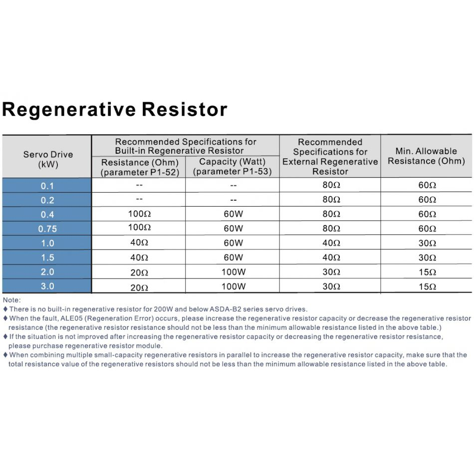 delta external brake resistor 400w 40ohm br400w040