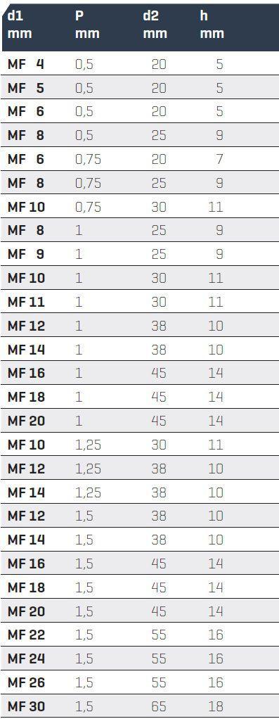 dies for metric iso fine thread mf 8x100 5613022001