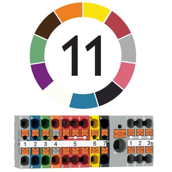 distribution block ptfix 2x15 gn 1045932