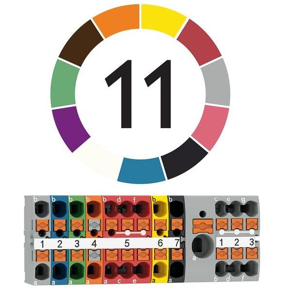 distribution block ptfix 2x15 ye 1045931