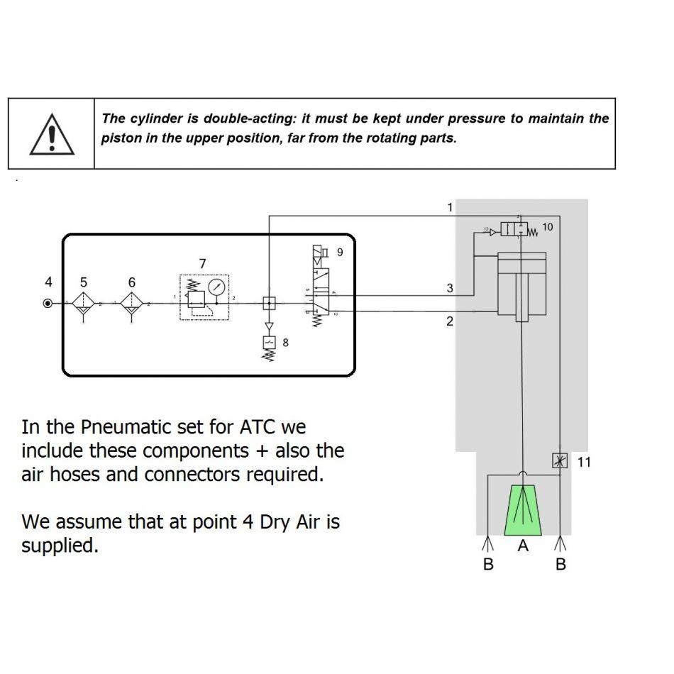 diy pneumatic package for teknomotor atc
