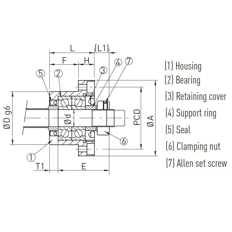 fk17 fixed ballscrew support units c3 quality