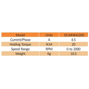 high voltage closed loop stepper motor nema4220nm 3phase esmh342200