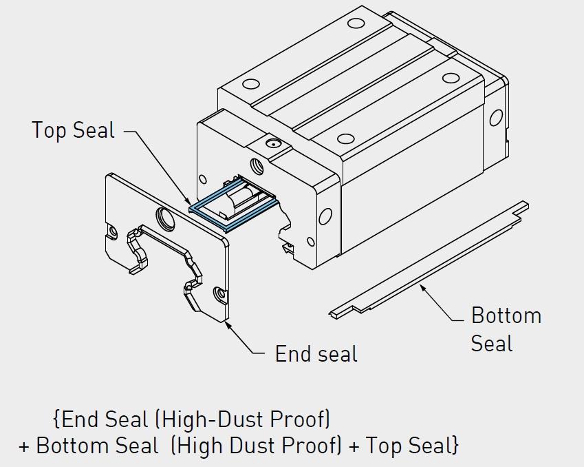 hiwin carriage sealkit hg