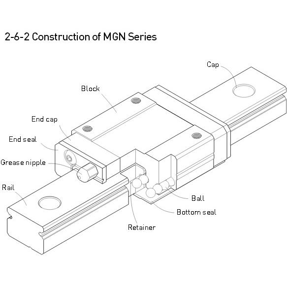 hiwin profile rails narrow type mgnr07hm