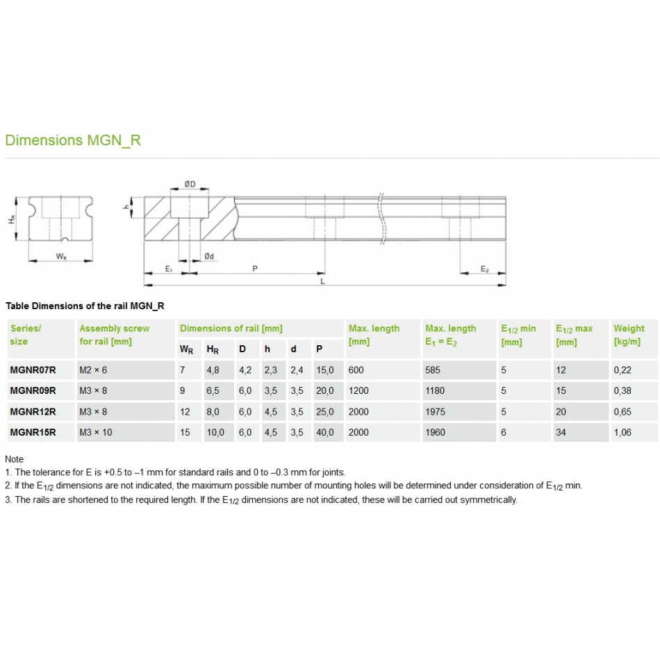 hiwin profile rails narrow type mgnr09hm