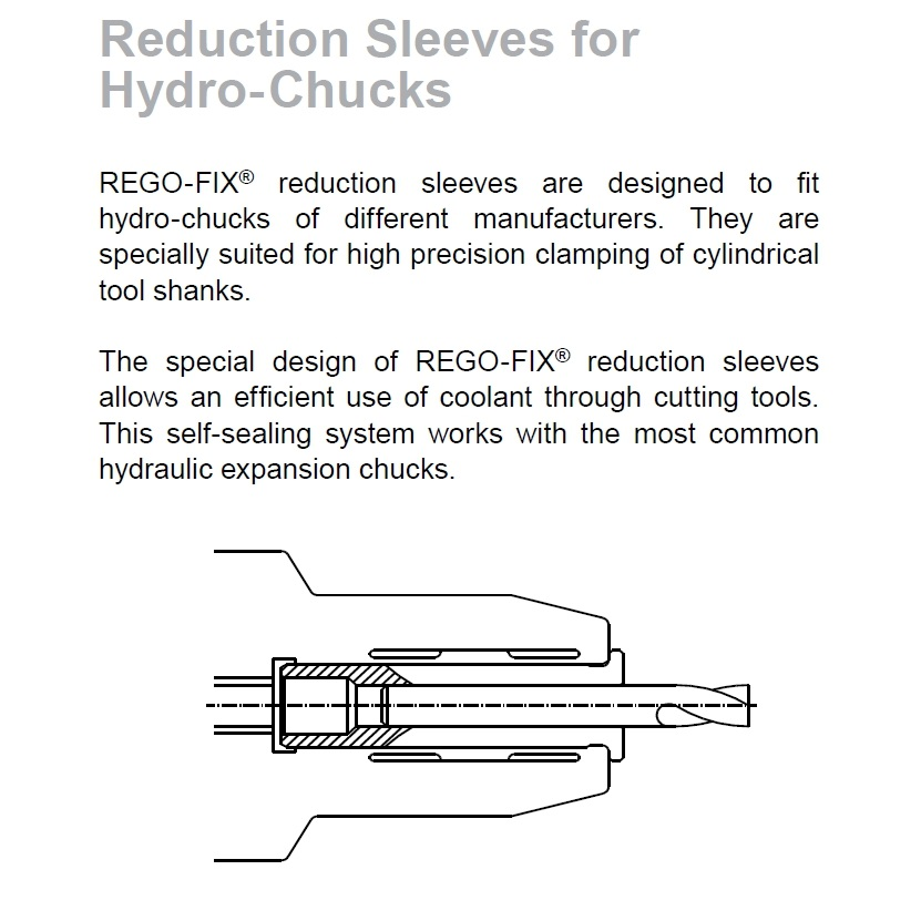 hs 20 100mm reduction sleeve for etp toolholders