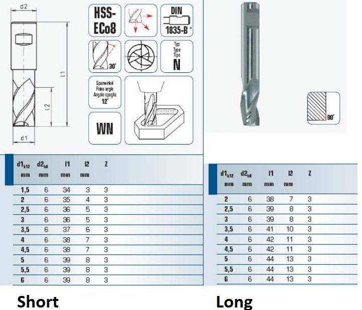 hssmini end mills three flutes long 3mm 1256003001
