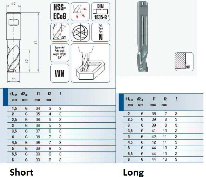 hssmini end mills three flutes long 45mm 1256004501