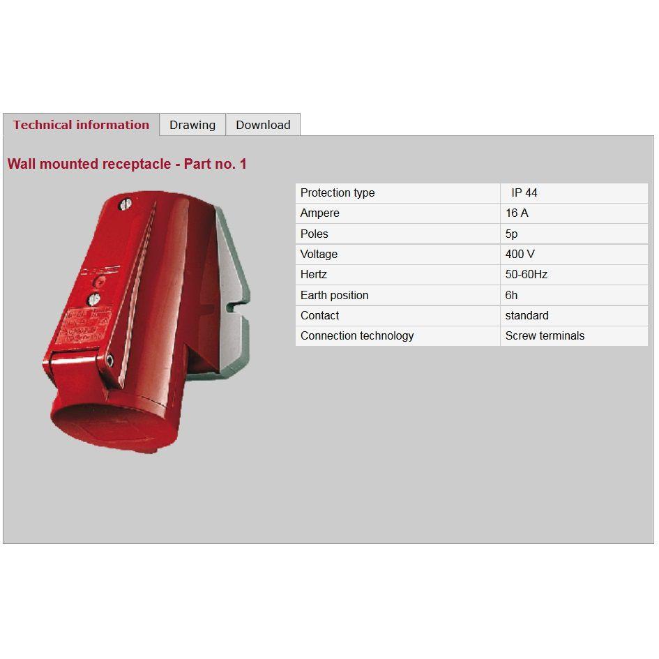 mennekes wall mounted receptacle part no 2 32a5p400vip