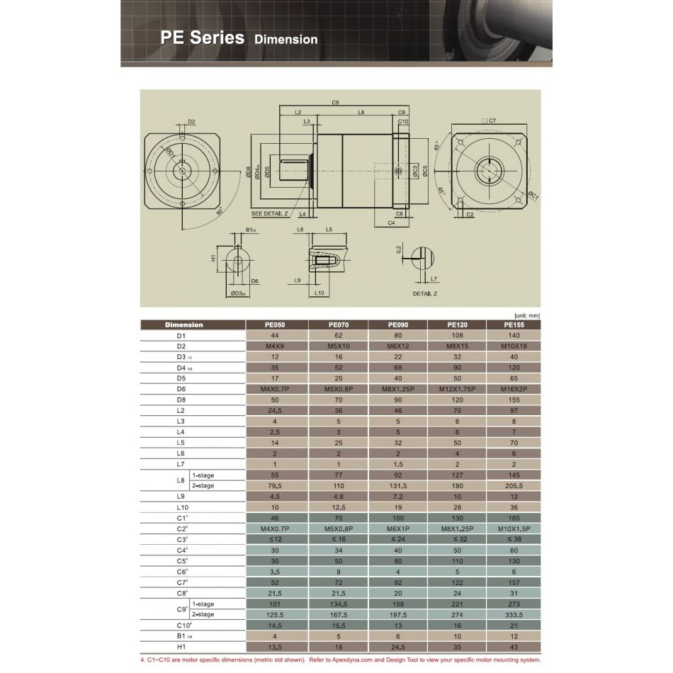 pe090 80x80 planetary gearbox for 750w servo 110 backlash 8 arcmin