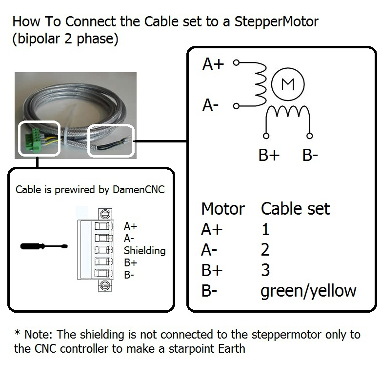 stepper cable assembly 12 meter