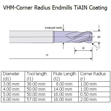vhmcorner radius endmill tiain 5mm 2flute