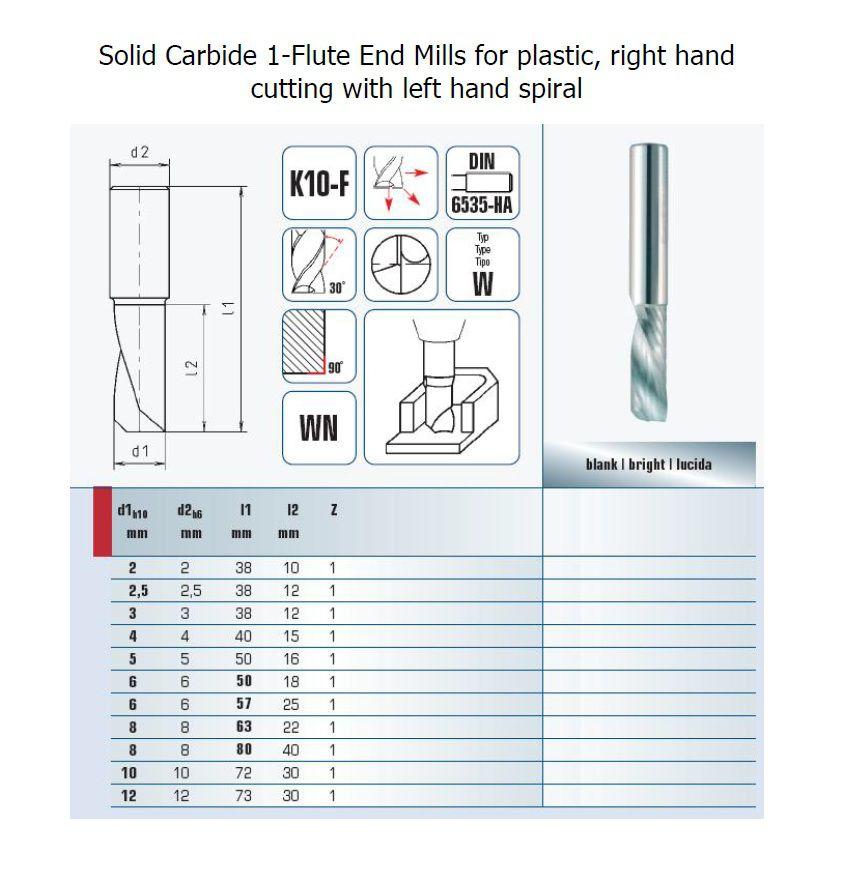 vhmendmills for plastics 600mm short 6215006001
