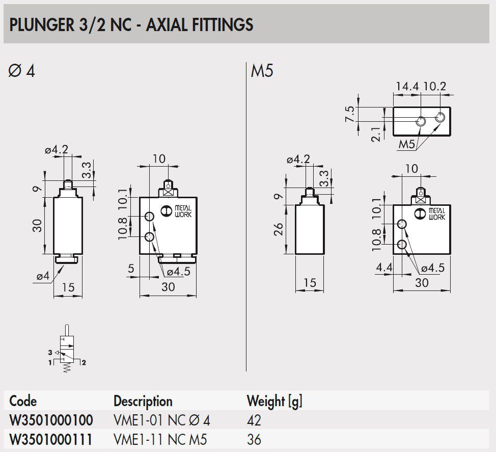 w3501000100 vme101 32 nc axial fittings 4