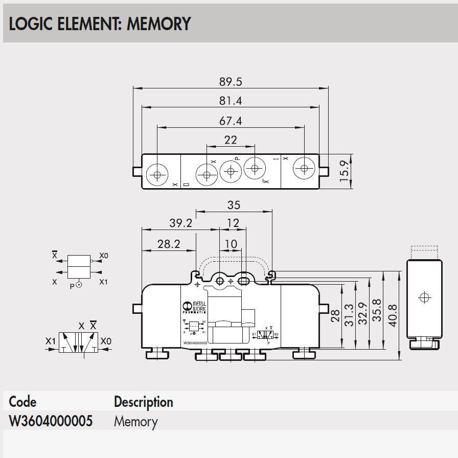 w3604000005 memory logic element