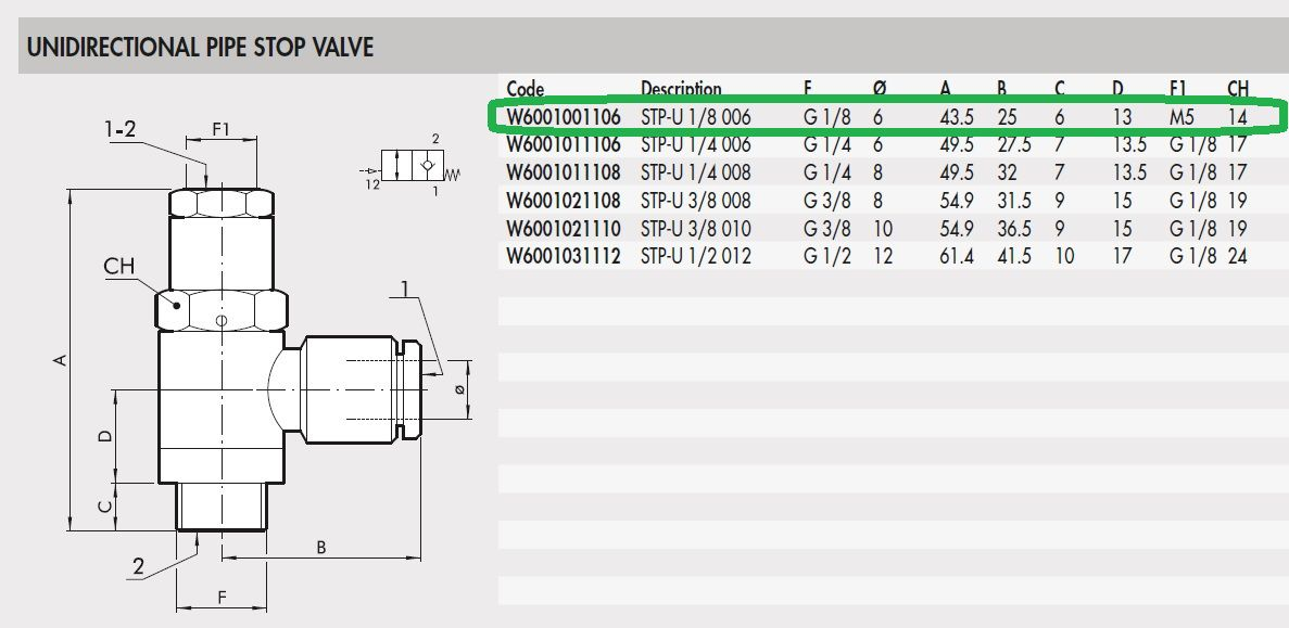 w6001001106 stpu 18 006 unidirectional pipe stop valve
